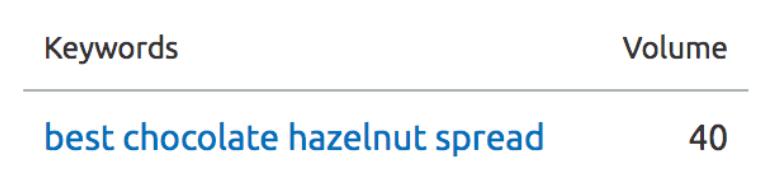 best chocolate hazelnut spread
